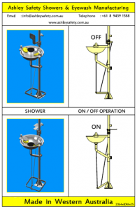 Eye/Face-wash with Shower Operation